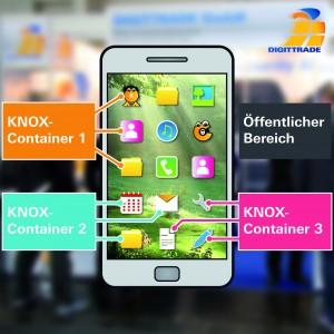 DIGITTRADE-mit-Samsung-KNOX-und-Chiffry-auf-it-sa-in-Nünberg